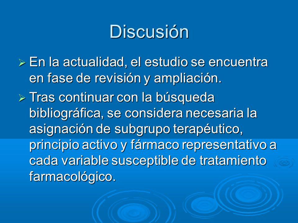Discusión En la actualidad, el estudio se encuentra en fase de revisión y ampliación. En la actualidad, el estudio se encuentra en fase de revisión y