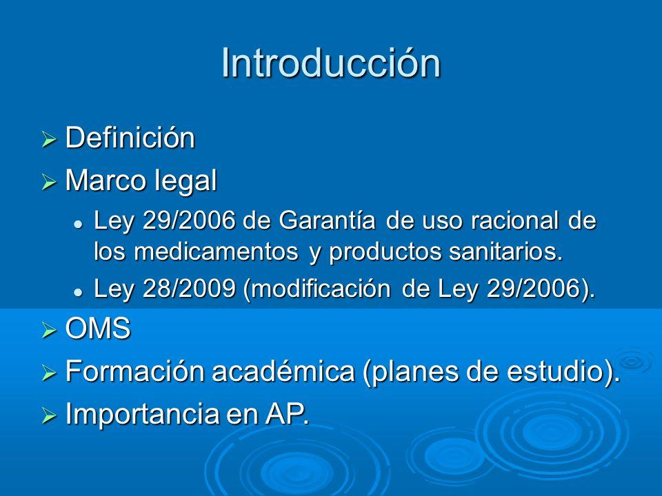 Introducción Definición Definición Marco legal Marco legal Ley 29/2006 de Garantía de uso racional de los medicamentos y productos sanitarios. Ley 29/