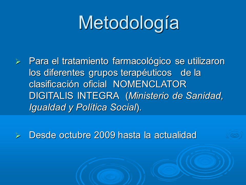 Metodología Para el tratamiento farmacológico se utilizaron los diferentes grupos terapéuticos de la clasificación oficial NOMENCLATOR DIGITALIS INTEG