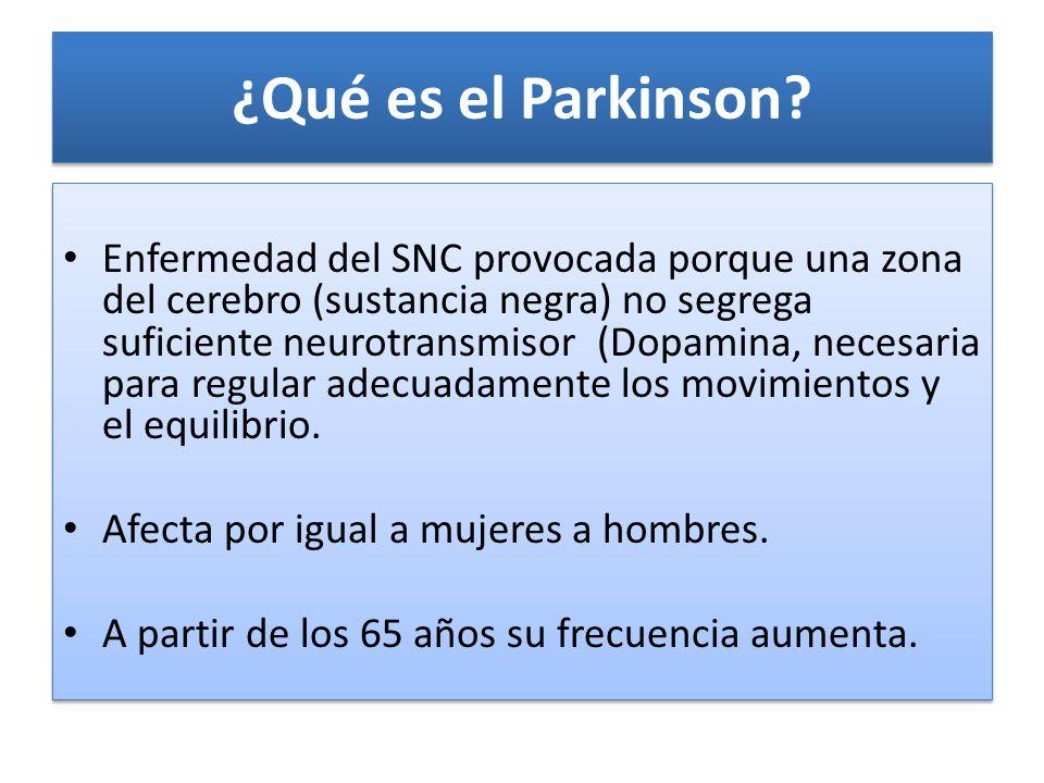 ¿Qué es el Parkinson? Enfermedad del SNC provocada porque una zona del cerebro (sustancia negra) no segrega suficiente neurotransmisor (Dopamina, nece