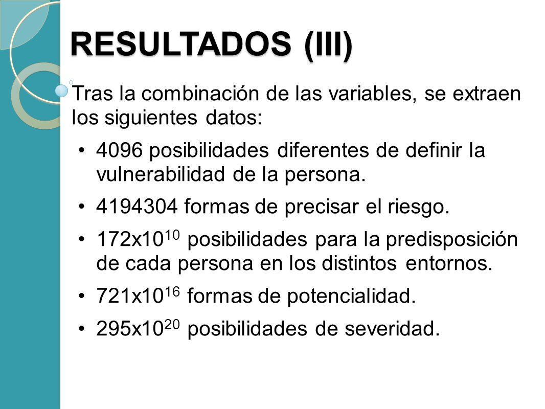Tras la combinación de las variables, se extraen los siguientes datos: 4096 posibilidades diferentes de definir la vulnerabilidad de la persona. 41943