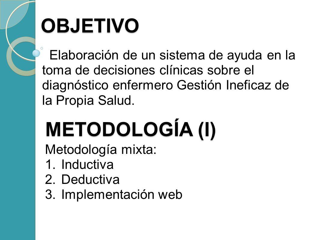Elaboración de un sistema de ayuda en la toma de decisiones clínicas sobre el diagnóstico enfermero Gestión Ineficaz de la Propia Salud. OBJETIVO OBJE