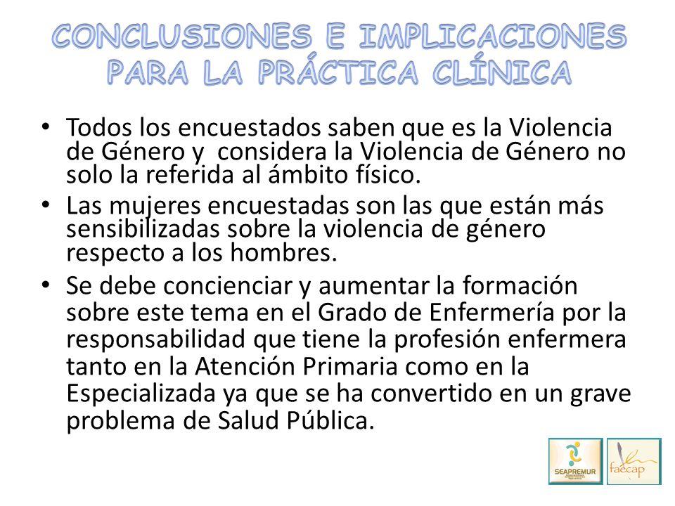 Todos los encuestados saben que es la Violencia de Género y considera la Violencia de Género no solo la referida al ámbito físico.