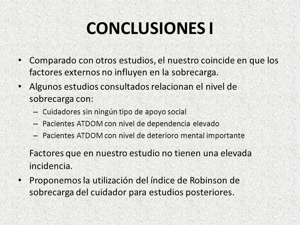 CONCLUSIONES I Comparado con otros estudios, el nuestro coincide en que los factores externos no influyen en la sobrecarga. Algunos estudios consultad