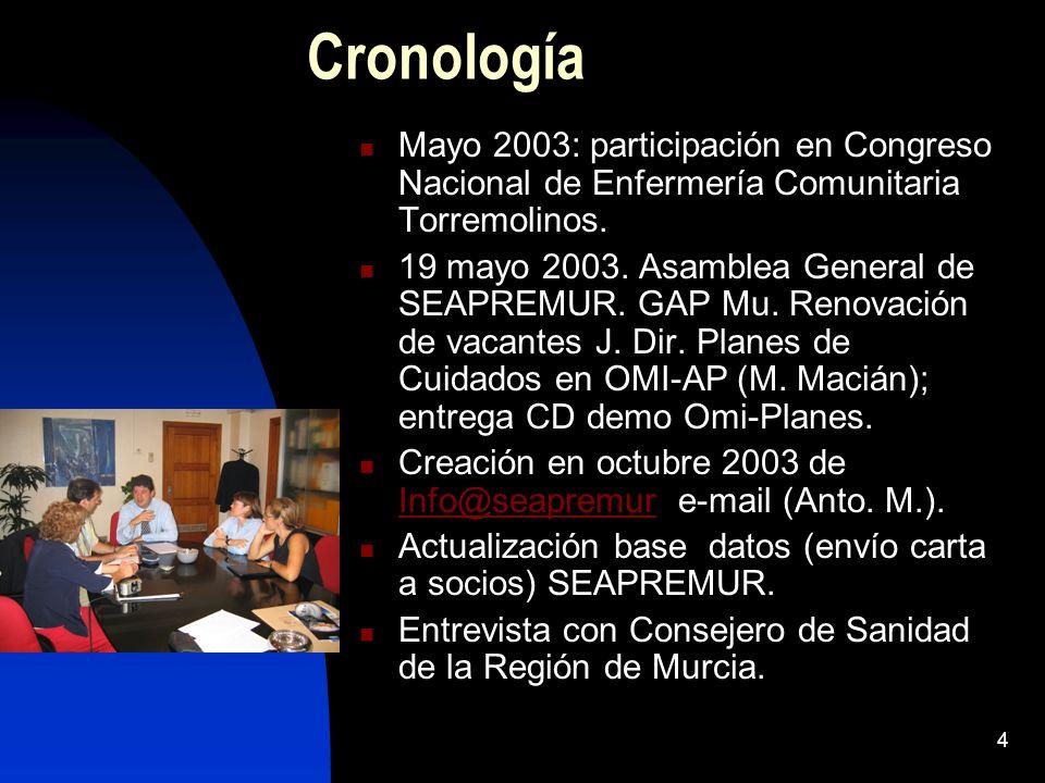 4 Cronología Mayo 2003: participación en Congreso Nacional de Enfermería Comunitaria Torremolinos. 19 mayo 2003. Asamblea General de SEAPREMUR. GAP Mu
