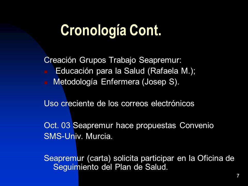 7 Cronología Cont. Creación Grupos Trabajo Seapremur: Educación para la Salud (Rafaela M.); Metodología Enfermera (Josep S). Uso creciente de los corr