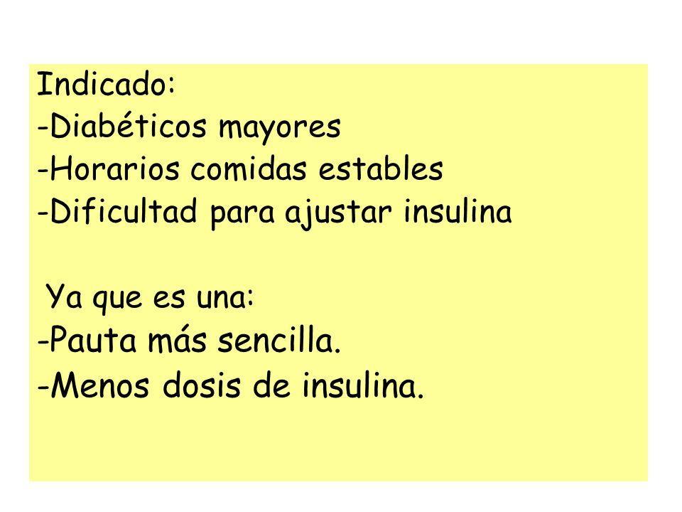 Indicado: -Diabéticos mayores -Horarios comidas estables -Dificultad para ajustar insulina Ya que es una: -Pauta más sencilla. -Menos dosis de insulin
