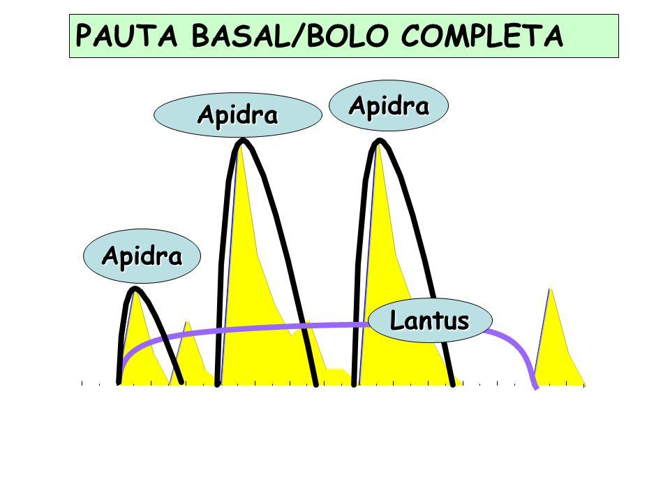 826108 Apidra Apidra Lantus Apidra PAUTA BASAL/BOLO COMPLETA