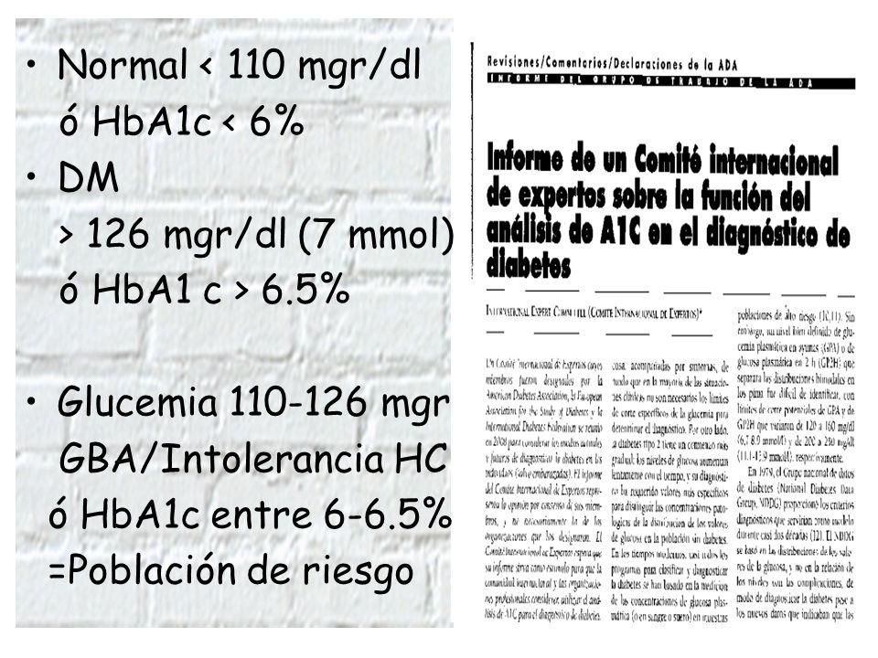 Normal < 110 mgr/dl ó HbA1c < 6% DM > 126 mgr/dl (7 mmol) ó HbA1 c > 6.5% Glucemia 110-126 mgr GBA/Intolerancia HC ó HbA1c entre 6-6.5% =Población de