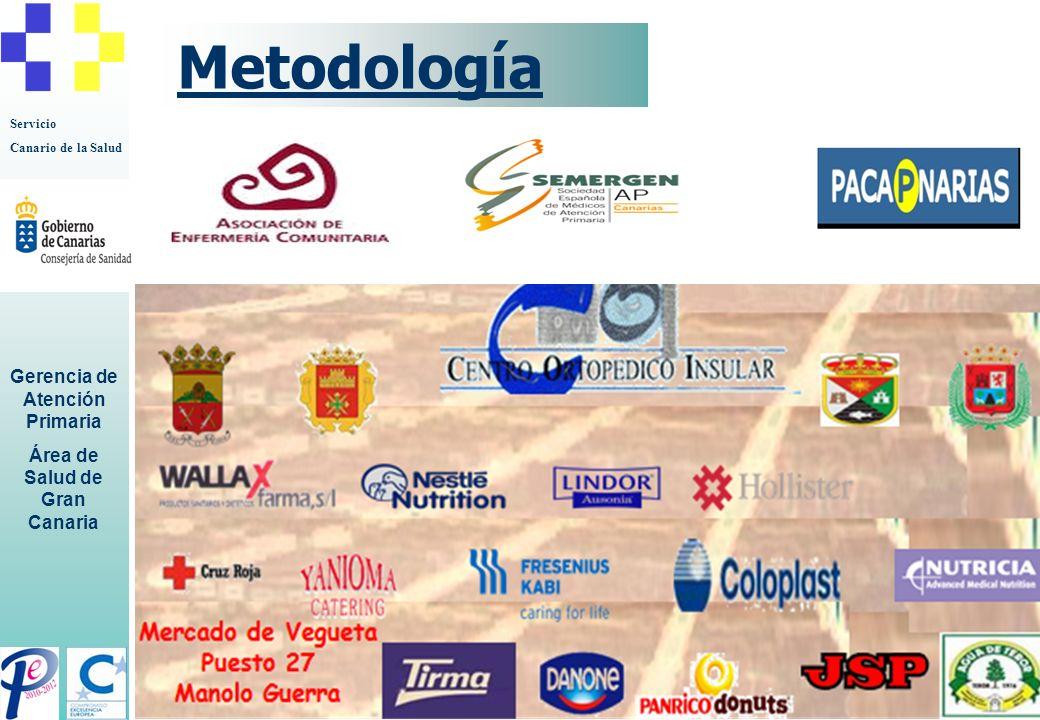 Servicio Canario de la Salud Gerencia de Atención Primaria Área de Salud de Gran Canaria Grupo de trabajo: Organización: Búsqueda del espacio. Caterin
