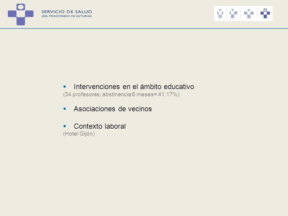 Intervenciones en el ámbito educativo Intervenciones en el ámbito educativo (34 profesores; abstinencia 6 meses= 41,17%) Asociaciones de vecinos Asoci