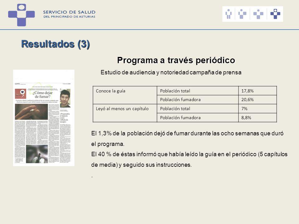 Resultados (3) Programa a través periódico Estudio de audiencia y notoriedad campaña de prensa Conoce la guíaPoblación total17,8% Población fumadora20