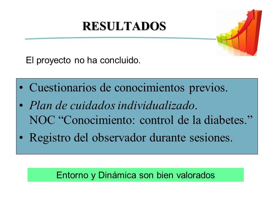 RESULTADOS Cuestionarios de conocimientos previos. Plan de cuidados individualizado. NOC Conocimiento: control de la diabetes. Registro del observador