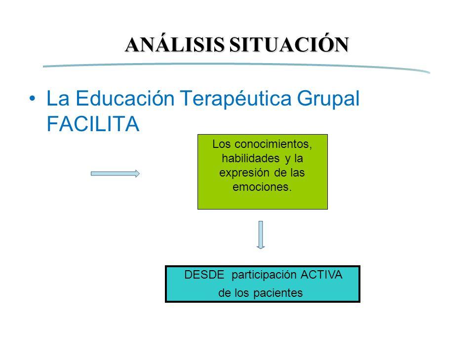 La Educación Terapéutica Grupal FACILITA Los conocimientos, habilidades y la expresión de las emociones. DESDE participación ACTIVA de los pacientes