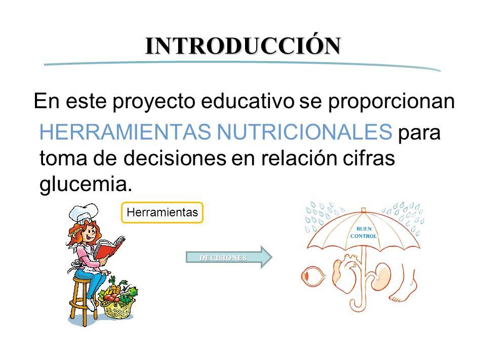 INTRODUCCIÓN En este proyecto educativo se proporcionan HERRAMIENTAS NUTRICIONALES para toma de decisiones en relación cifras glucemia. Herramientas D