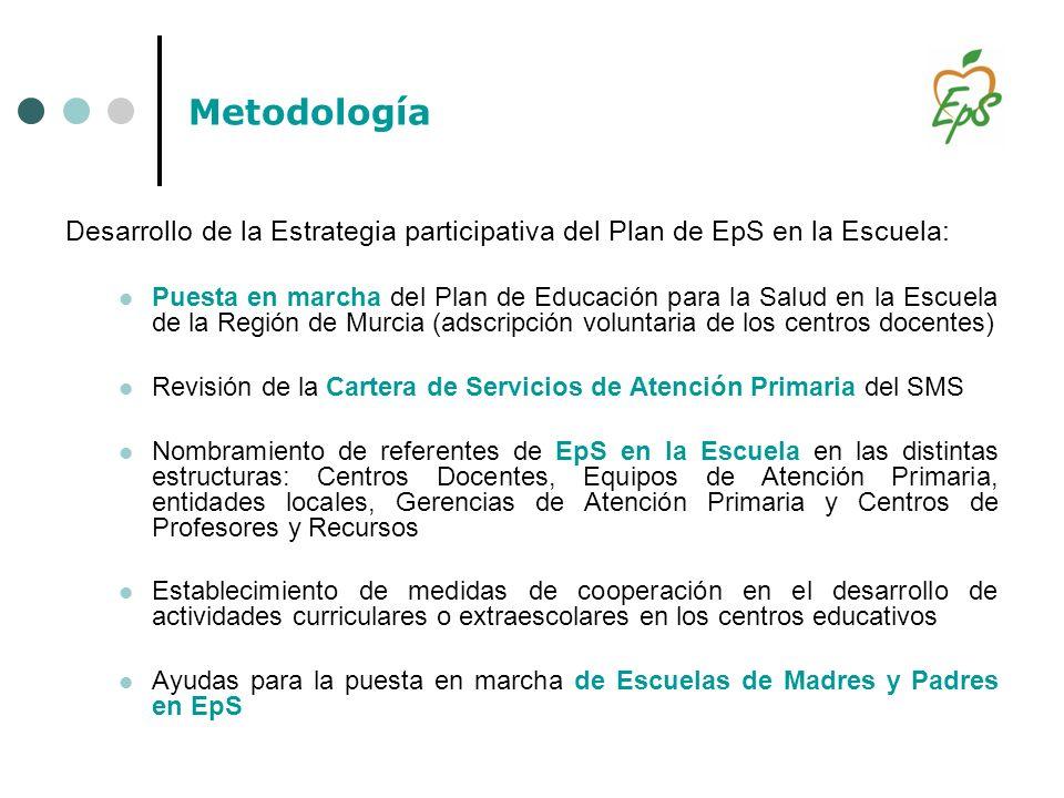 Metodología Desarrollo de la Estrategia participativa del Plan de EpS en la Escuela: Puesta en marcha del Plan de Educación para la Salud en la Escuel