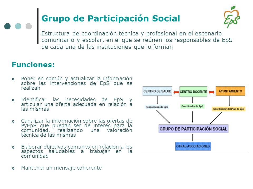 Grupo de Participación Social Estructura de coordinación técnica y profesional en el escenario comunitario y escolar, en el que se reúnen los responsa