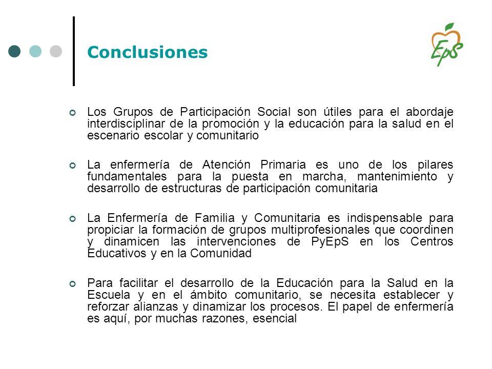 Conclusiones Los Grupos de Participación Social son útiles para el abordaje interdisciplinar de la promoción y la educación para la salud en el escena