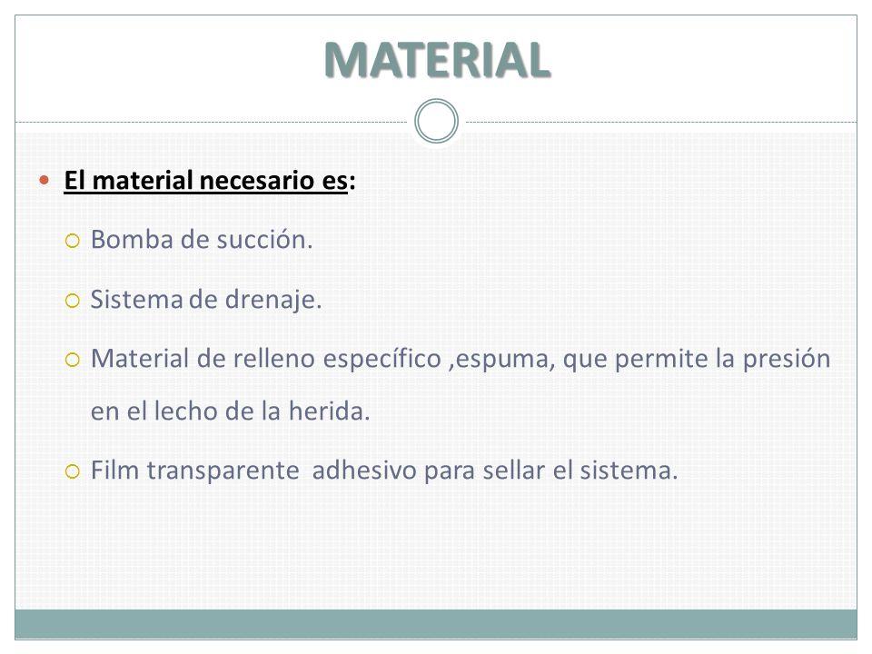 MATERIAL El material necesario es: Bomba de succión. Sistema de drenaje. Material de relleno específico,espuma, que permite la presión en el lecho de