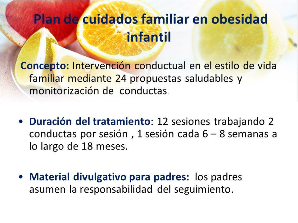 Plan de cuidados familiar en obesidad infantil Concepto: Intervención conductual en el estilo de vida familiar mediante 24 propuestas saludables y mon