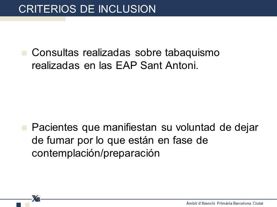 Àmbit dAtenció Primària Barcelona Ciutat CRITERIOS DE INCLUSION Consultas realizadas sobre tabaquismo realizadas en las EAP Sant Antoni.