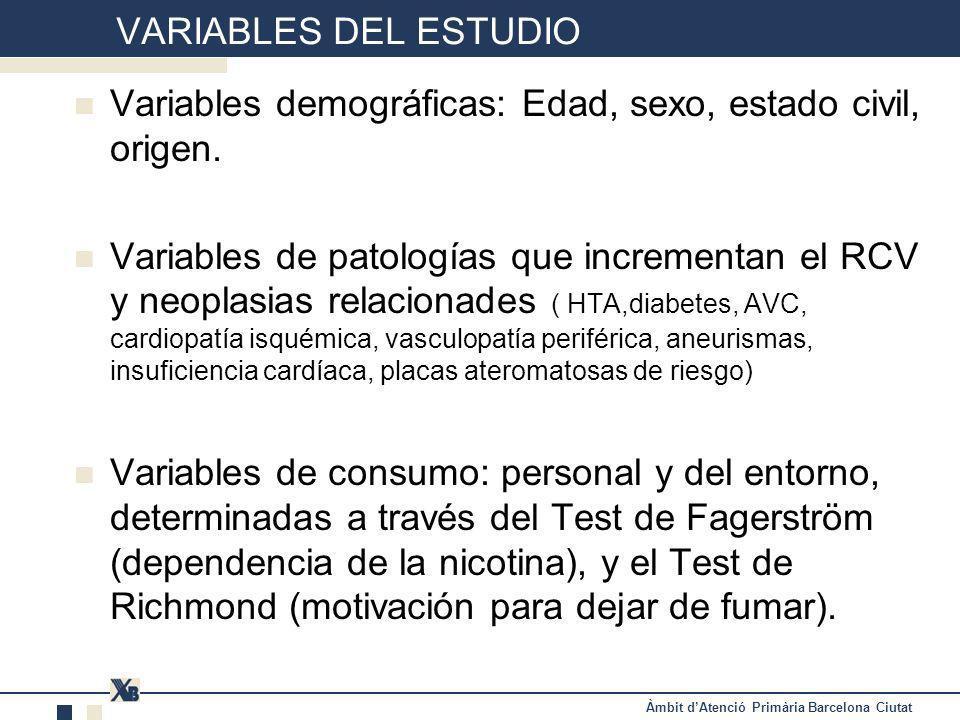 Àmbit dAtenció Primària Barcelona Ciutat VARIABLES DEL ESTUDIO Variables demográficas: Edad, sexo, estado civil, origen.