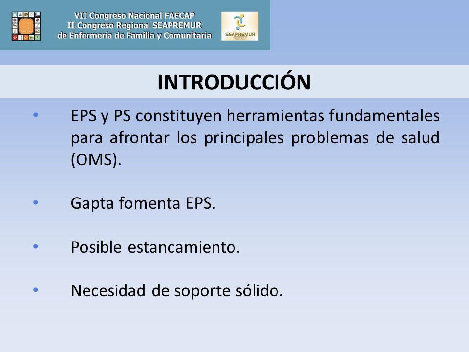 OBJETIVOS Diseñar e implantar una estrategia para potenciar la EPS y dar a conocer un ejemplo de mejora.