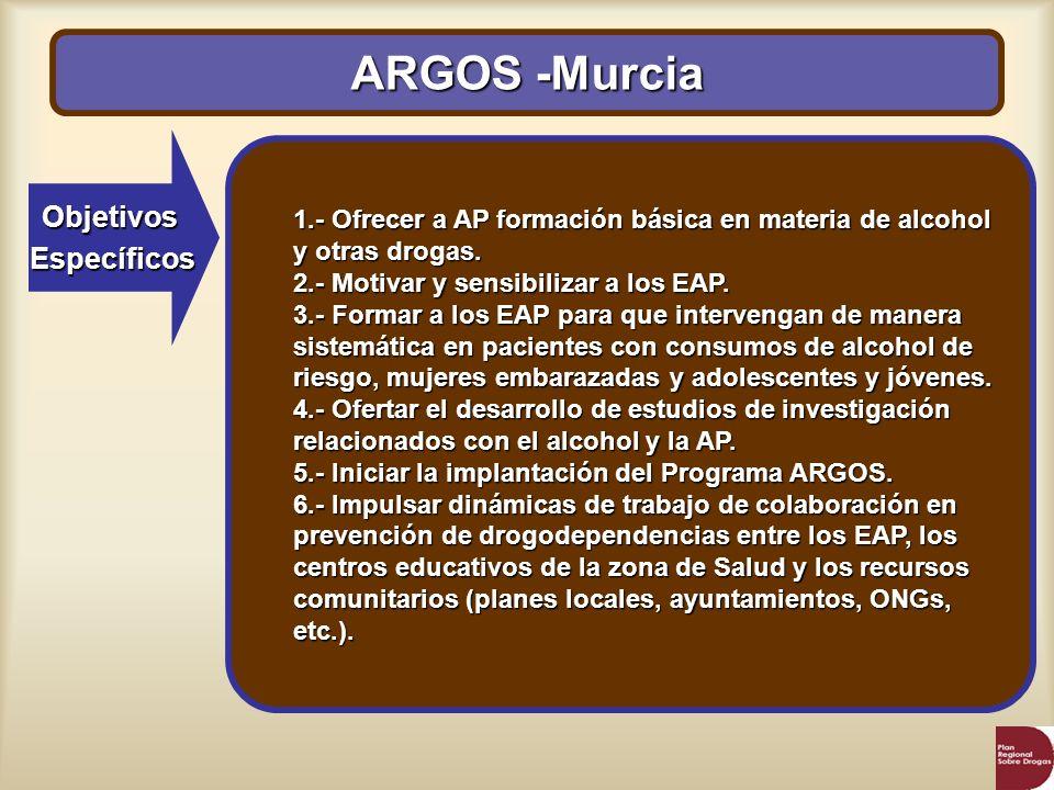 ObjetivosEspecíficos 1.- Ofrecer a AP formación básica en materia de alcohol y otras drogas. 2.- Motivar y sensibilizar a los EAP. 3.- Formar a los EA