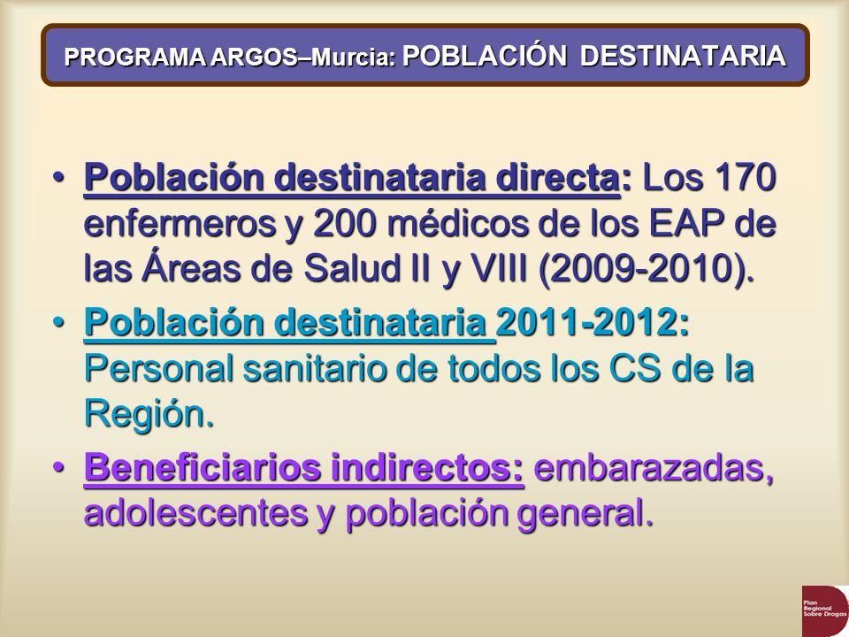 Población destinataria directa: Los 170 enfermeros y 200 médicos de los EAP de las Áreas de Salud II y VIII (2009-2010).Población destinataria directa