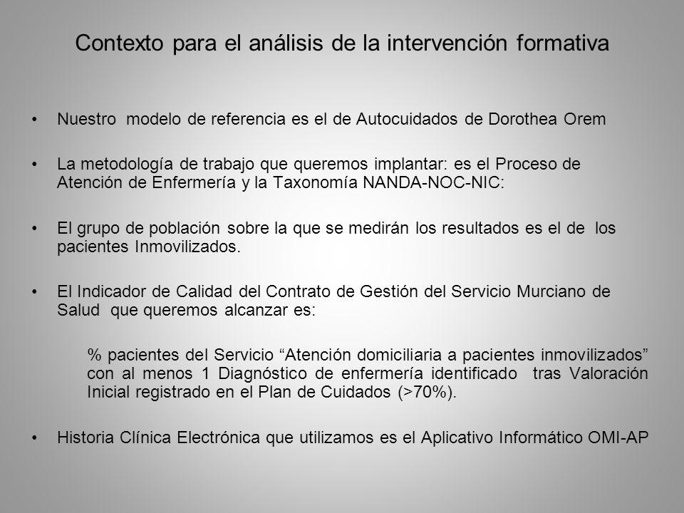 Nuestro modelo de referencia es el de Autocuidados de Dorothea Orem La metodología de trabajo que queremos implantar: es el Proceso de Atención de Enf