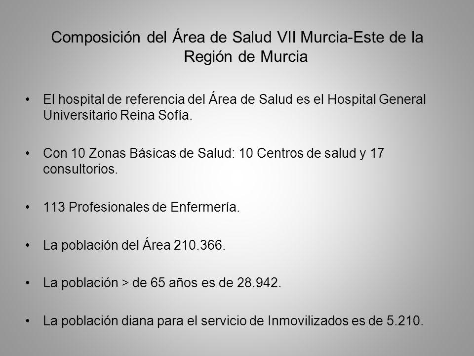 Composición del Área de Salud VII Murcia-Este de la Región de Murcia El hospital de referencia del Área de Salud es el Hospital General Universitario