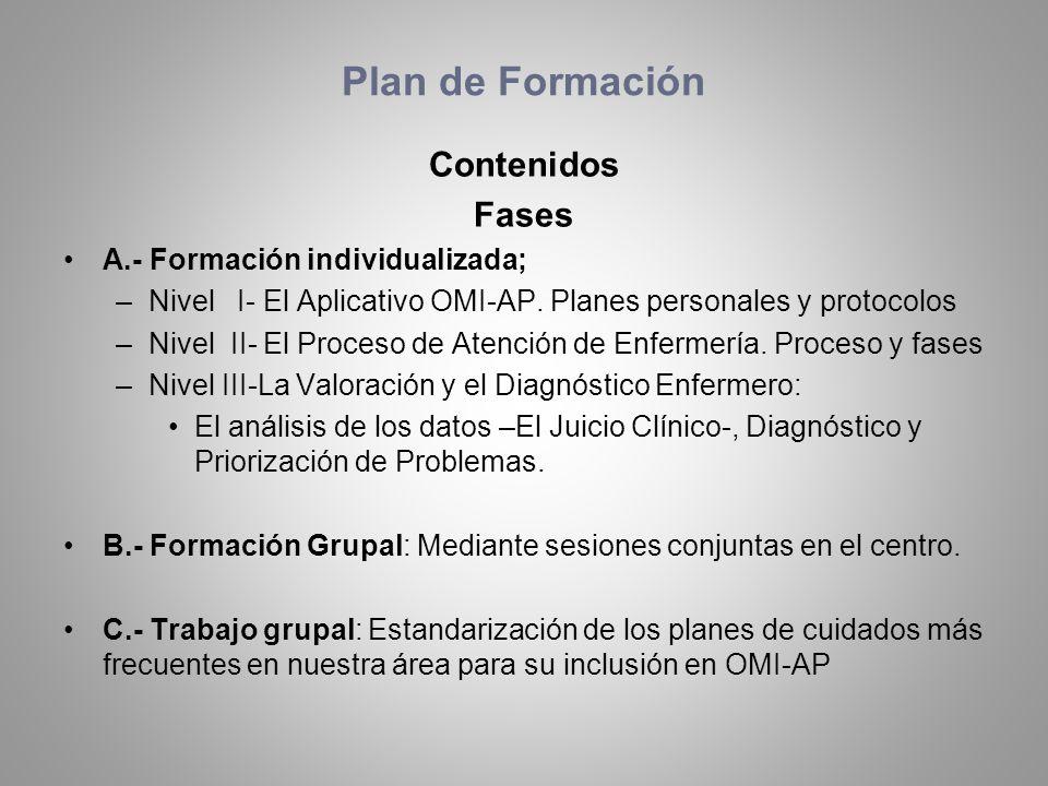 Contenidos Fases A.- Formación individualizada; –Nivel I- El Aplicativo OMI-AP. Planes personales y protocolos –Nivel II- El Proceso de Atención de En