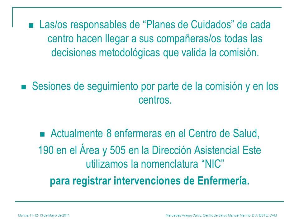 Murcia 11-12-13 de Mayo de 2011 Mercedes Araujo Calvo. Centro de Salud Manuel Merino. D.A. ESTE. CAM Las/os responsables de Planes de Cuidados de cada