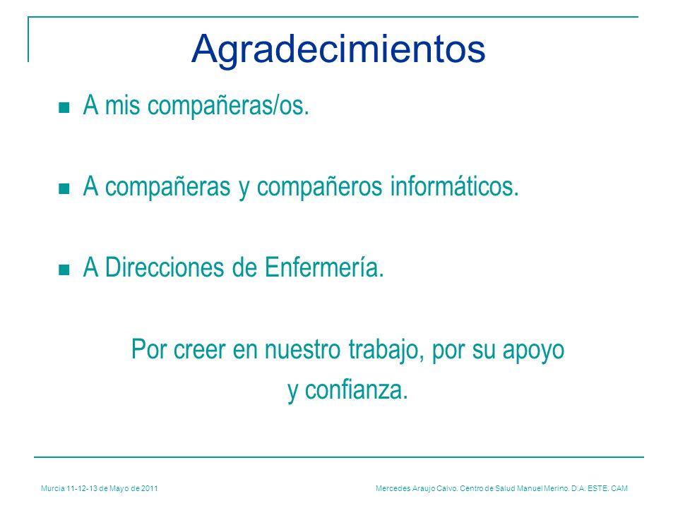 Murcia 11-12-13 de Mayo de 2011 Mercedes Araujo Calvo. Centro de Salud Manuel Merino. D.A. ESTE. CAM Agradecimientos A mis compañeras/os. A compañeras