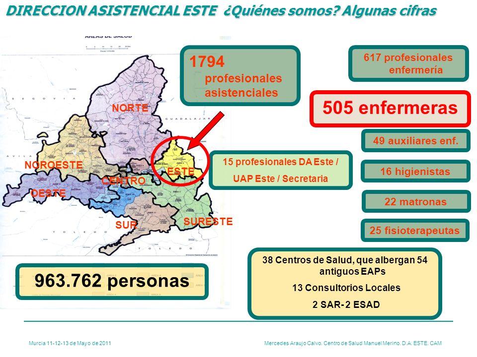 Murcia 11-12-13 de Mayo de 2011 Mercedes Araujo Calvo. Centro de Salud Manuel Merino. D.A. ESTE. CAM II NORTE SURESTE NOROESTE SUR OESTE CENTRO ESTE D
