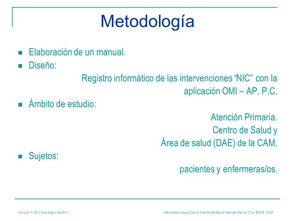 Murcia 11-12-13 de Mayo de 2011 Mercedes Araujo Calvo. Centro de Salud Manuel Merino. D.A. ESTE. CAM Elaboración de un manual. Diseño: Registro inform