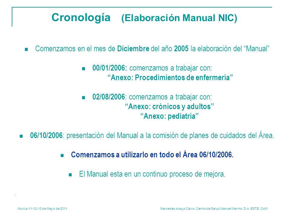 Murcia 11-12-13 de Mayo de 2011 Mercedes Araujo Calvo. Centro de Salud Manuel Merino. D.A. ESTE. CAM Cronología (Elaboración Manual NIC) Comenzamos en
