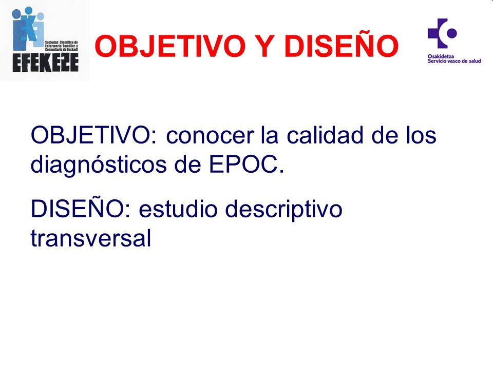 OBJETIVO Y DISEÑO OBJETIVO: conocer la calidad de los diagnósticos de EPOC. DISEÑO: estudio descriptivo transversal