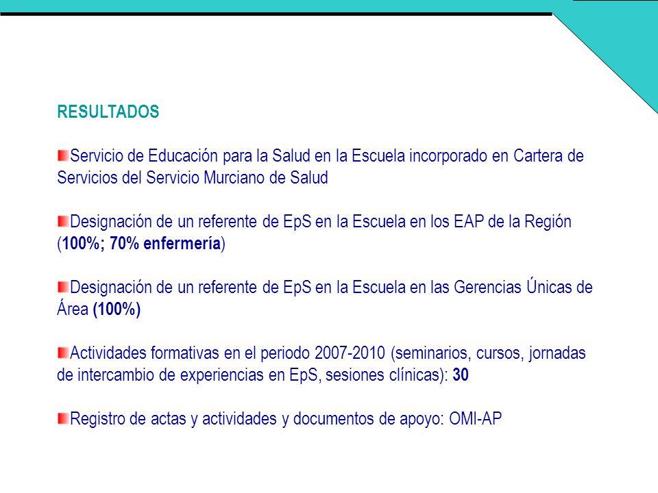 RESULTADOS Servicio de Educación para la Salud en la Escuela incorporado en Cartera de Servicios del Servicio Murciano de Salud Designación de un refe