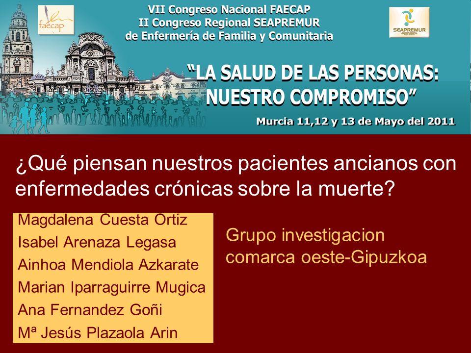 ¿Qué piensan nuestros pacientes ancianos con enfermedades crónicas sobre la muerte? Magdalena Cuesta Ortiz Isabel Arenaza Legasa Ainhoa Mendiola Azkar