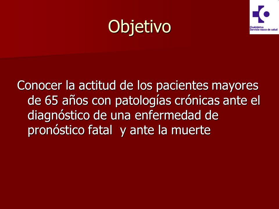 Objetivo Conocer la actitud de los pacientes mayores de 65 años con patologías crónicas ante el diagnóstico de una enfermedad de pronóstico fatal y an