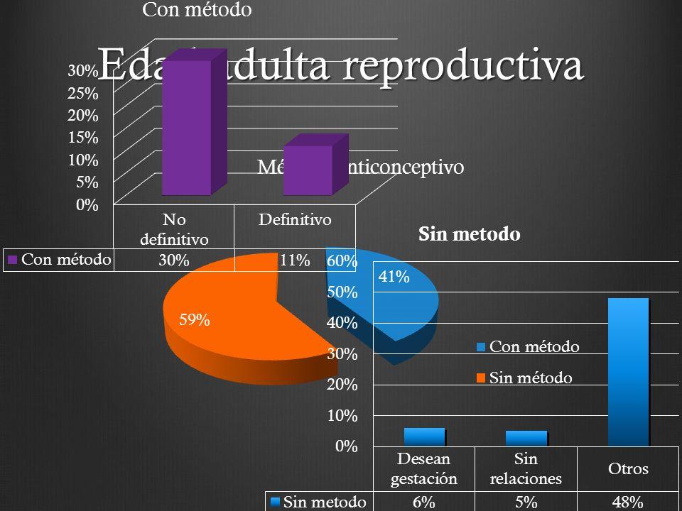 Edad adulta reproductiva