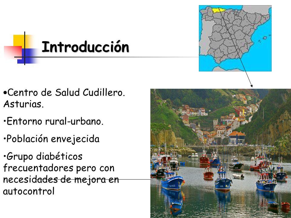 Introducción C entro de Salud Cudillero. Asturias. Entorno rural-urbano. Población envejecida Grupo diabéticos frecuentadores pero con necesidades de