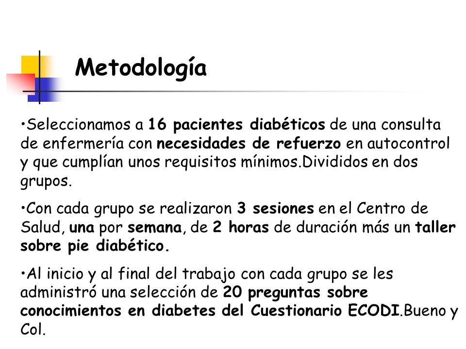 Metodología Seleccionamos a 16 pacientes diabéticos de una consulta de enfermería con necesidades de refuerzo en autocontrol y que cumplían unos requi
