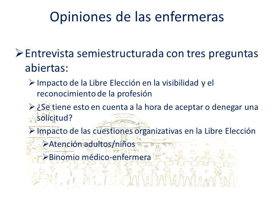 Opiniones de las enfermeras Entrevista semiestructurada con tres preguntas abiertas: Impacto de la Libre Elección en la visibilidad y el reconocimient