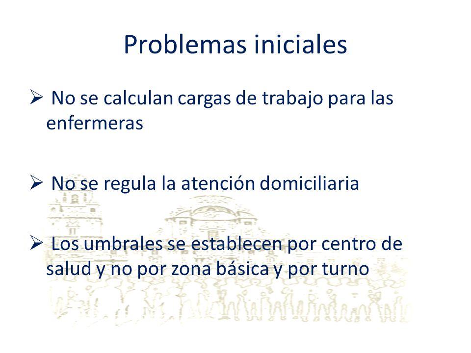 Problemas iniciales No se calculan cargas de trabajo para las enfermeras No se regula la atención domiciliaria Los umbrales se establecen por centro d