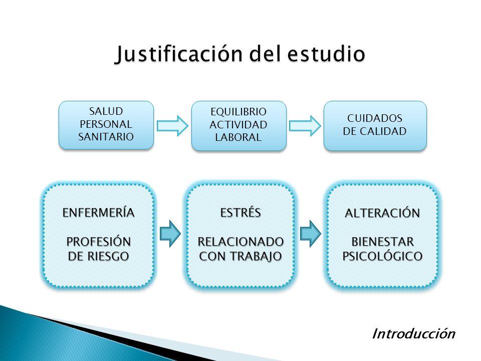 Determinar el grado de bienestar psicológico los factores sociodemográficos y sociolaborales relacionados profesionales de enfermería de la Región de Murcia de la Región de Murcia y en Introducción