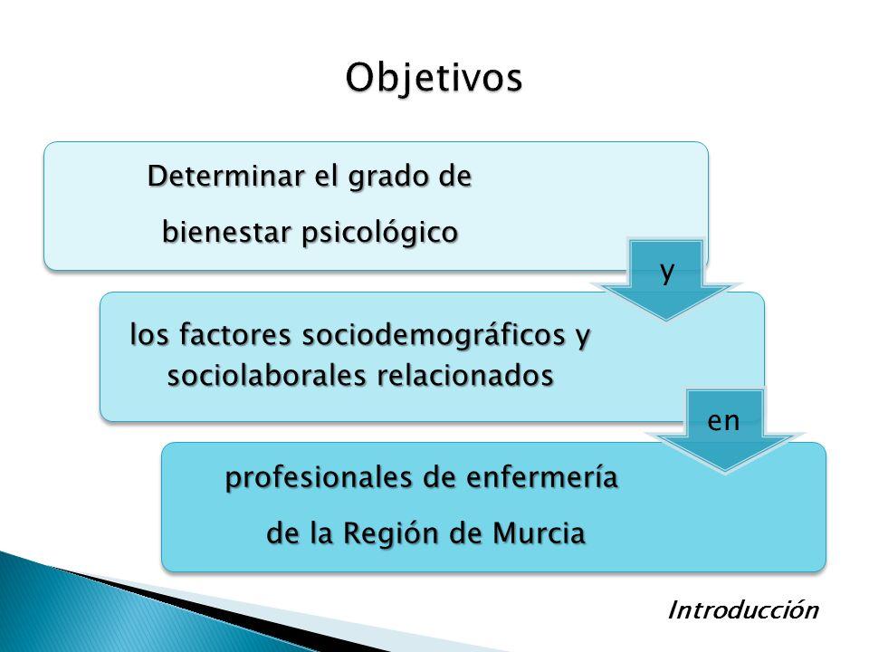 Determinar el grado de bienestar psicológico los factores sociodemográficos y sociolaborales relacionados profesionales de enfermería de la Región de