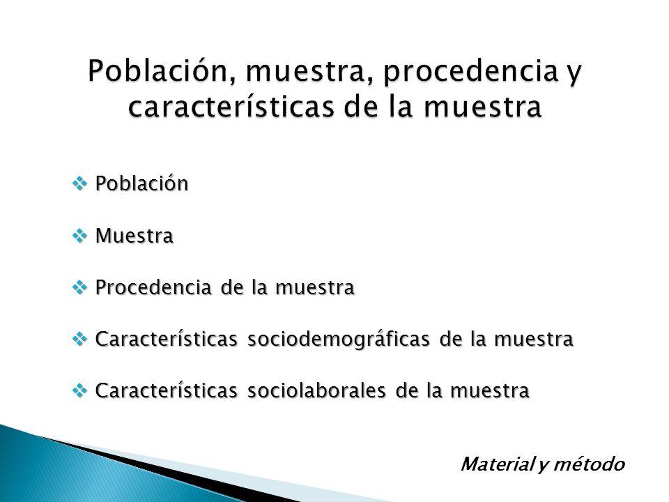 Procedencia de la muestra Hospital Morales Meseguer (Murcia) Hospital Santa María del Rosell (Cartagena) Hospital Comarcal (Cieza) 67% 21,6% 11,4% Profesionales de enfermería y auxiliares de enfermería auxiliares de enfermería Material y método N=394 Muestra Muestra