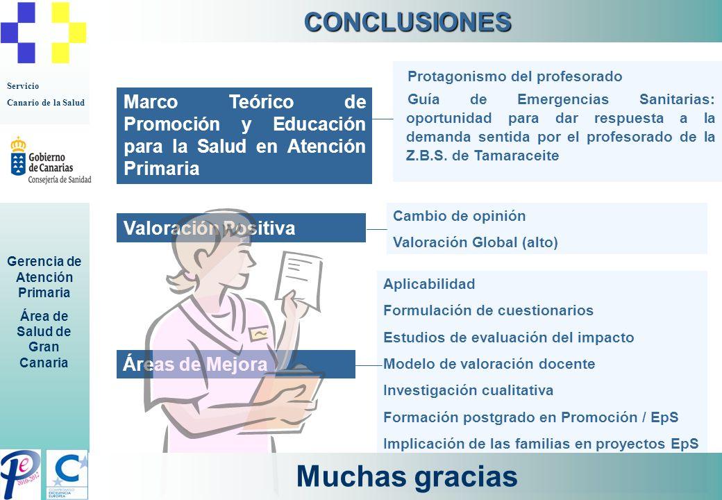 Servicio Canario de la Salud Gerencia de Atención Primaria Área de Salud de Gran Canaria Protagonismo del profesorado Guía de Emergencias Sanitarias: